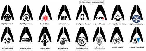 Systems Alliance Service Branches by kokoda39