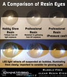 A Comparison of Resin Eyes by CanineHybrid
