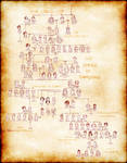 House Targaryen complete Family Tree by poly-m