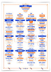 2013 Typographic Quotations Calendar by B-positive