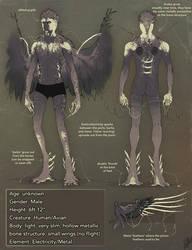 danskatdesign - Character commission by malikaa