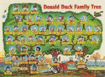 Donald Duck family tree by DonaldDuck-fans