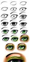 Girl Anime eye step by step by AikaXx
