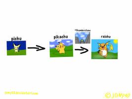 Pikachu evolutions by jomy10