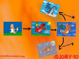 Charmander evolution by jomy10