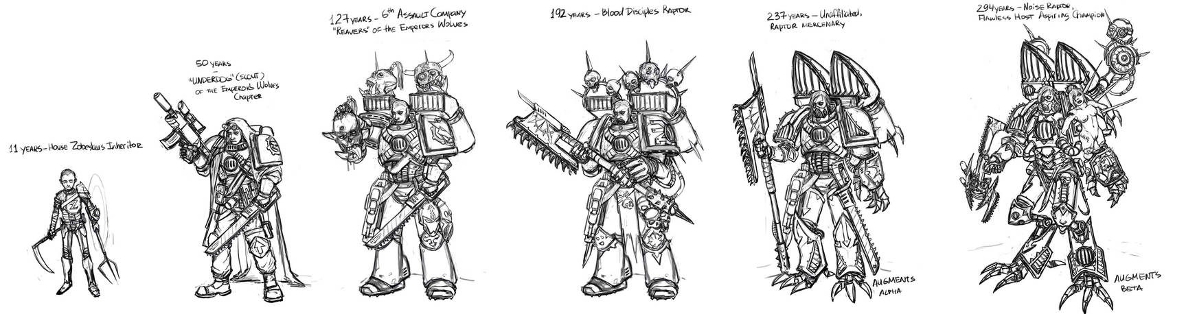 Evolution of heresy UPDATE by TD-Vice