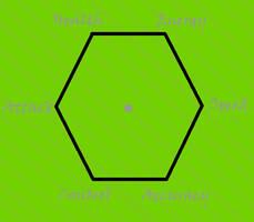 More Gimp Practice: Stat Hexagon by Kittycara