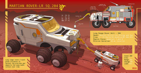 Reference Model - Martian Rover by darrenstrecker