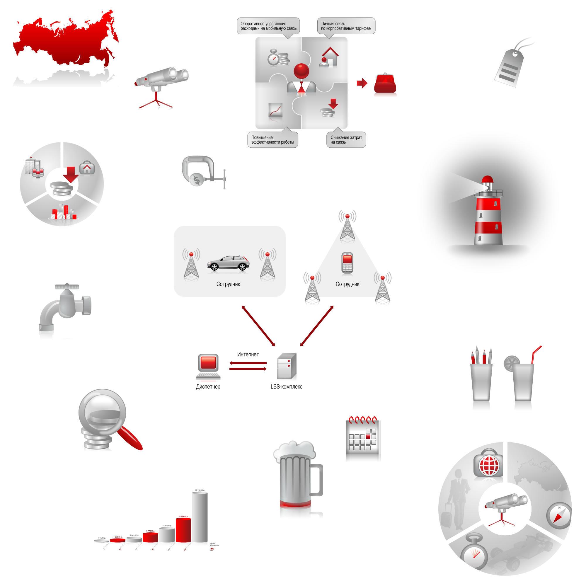 Presentation elements by inok