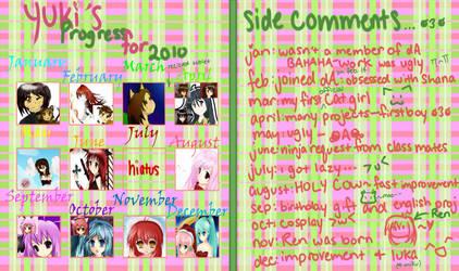 Yuki's Progress Meme 2010 by Yuki-333