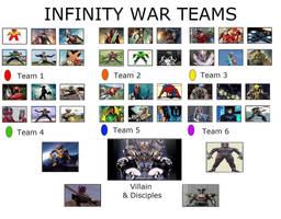 My Infinity War Teams by V1EWT1FUL
