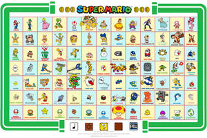 Mario Character Chart by ImaginatorVictor