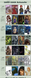 Decade progress meme by amarok