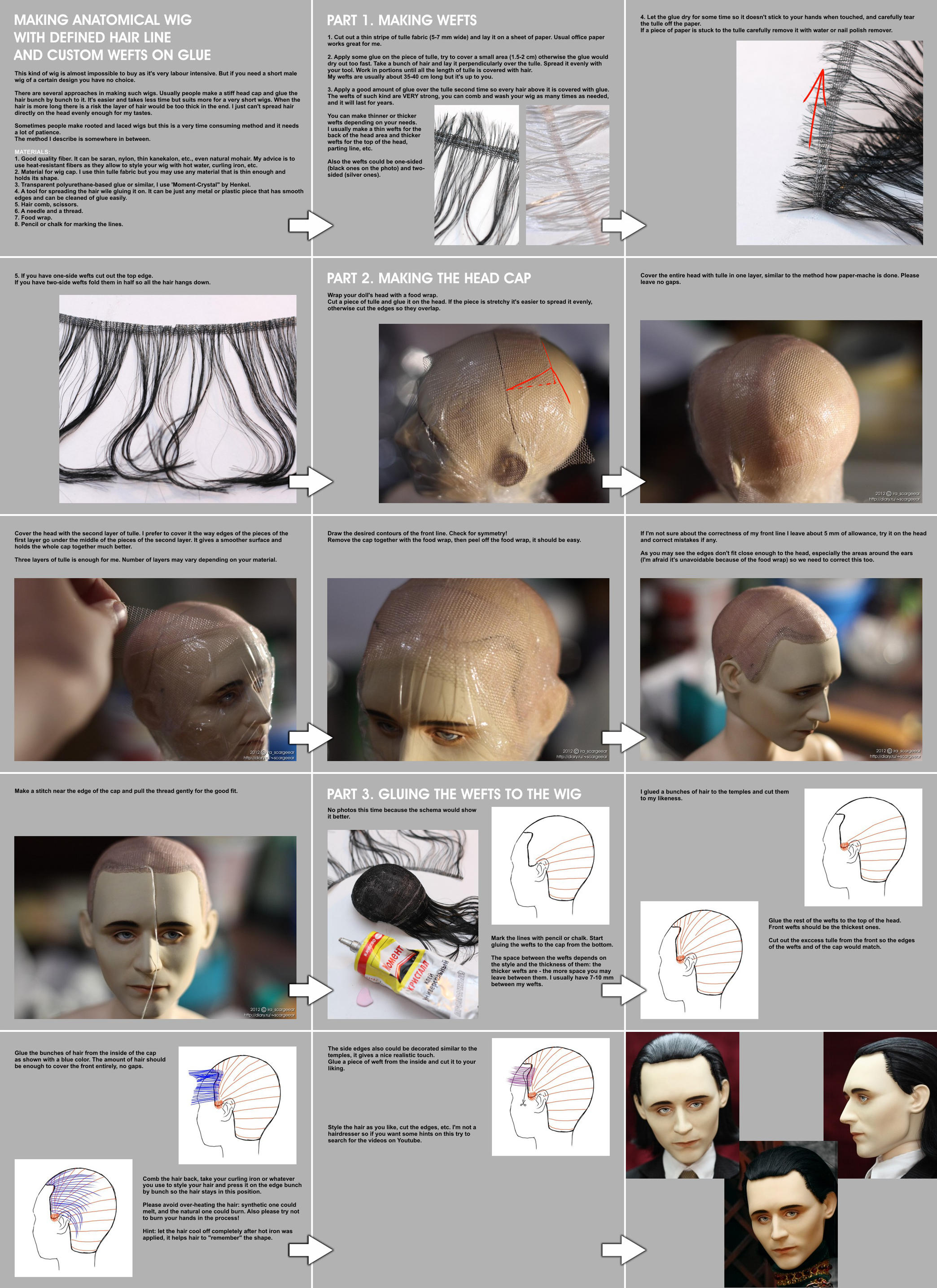 Tutorial: anatomical wig with defined hair line by scargeear