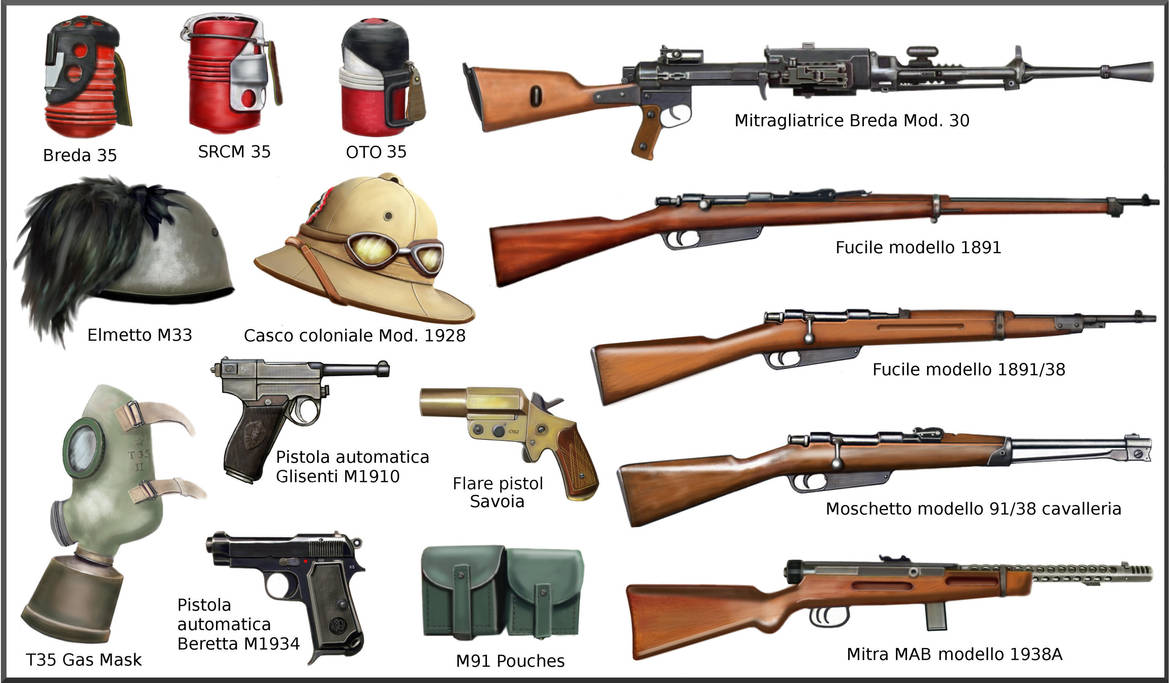 Ww2 Italian Army Weapons And Equipment By Andreasilva60 On