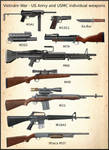 Vietnam War - US Army and USMC weapons by AndreaSilva60
