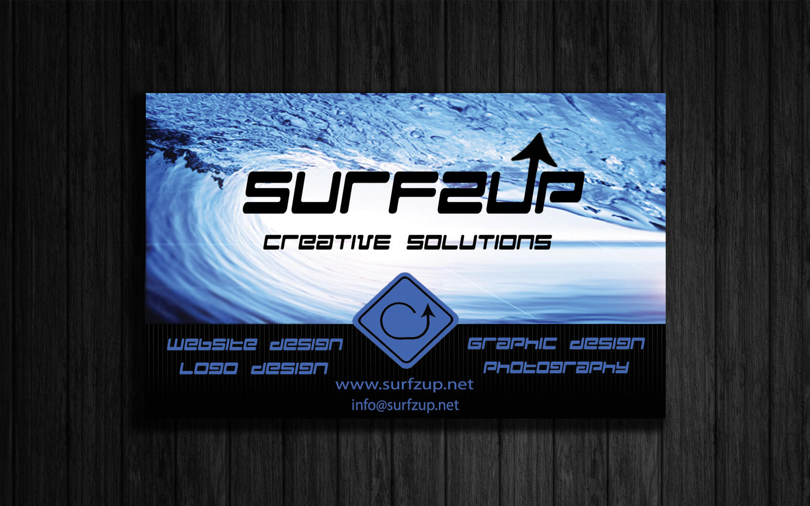 SURFZUP's Profile Picture