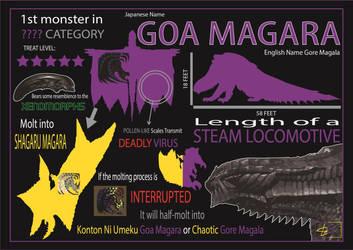 Goa Magara (Infographic Prototype) by IrfanAzmi