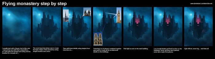 Gothicus step by step by sketchboook