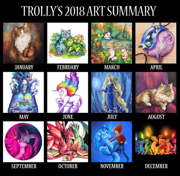 2018 Art Summary by TrollGirl