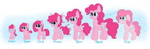 MLP Age Chart Feat. Pinkie Pie by Maddie8972