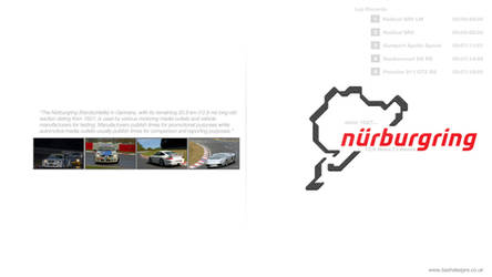 Nurburgring Wallpaper by BashGfX