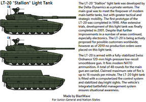LT-20 Stallion Light Tank by BlastWaves