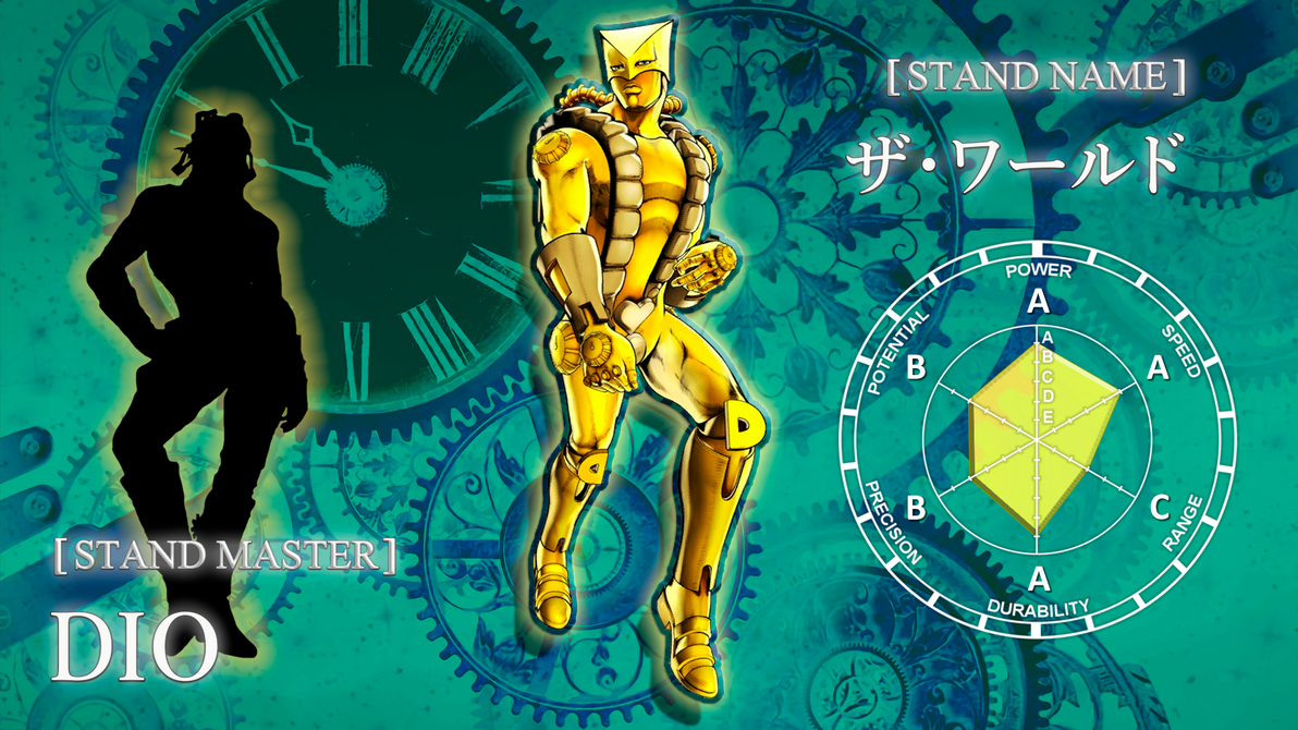Stand Wallpaper Jojo The World 1 Diego Brando By Raul Rosario On
