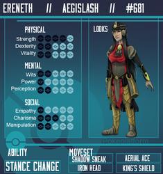PP: Ereneth RPG Sheet by garbagekeeper