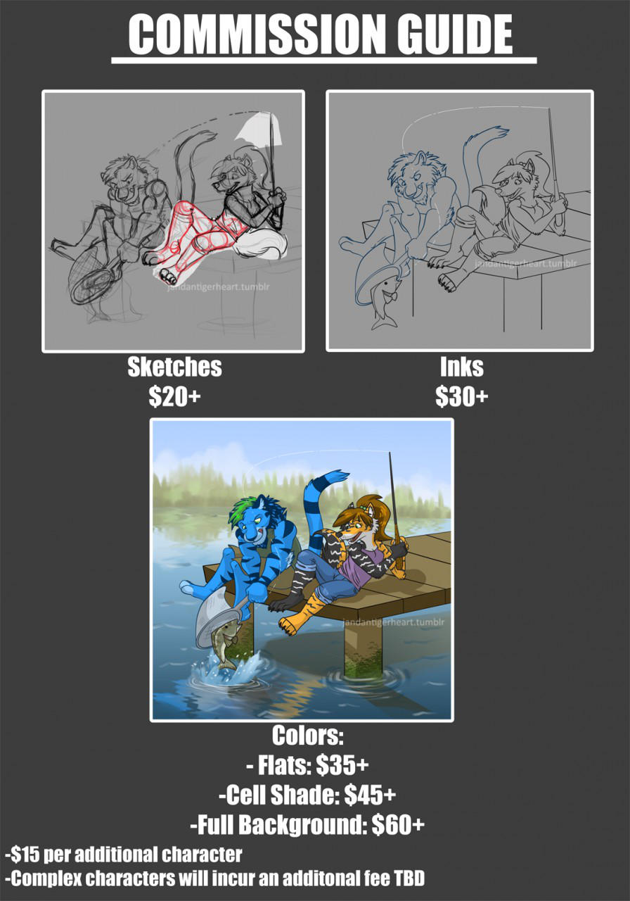 Commission Guide -OPEN- by Songficcer
