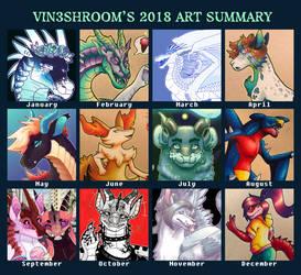 2018 art summary  by vineshrooms