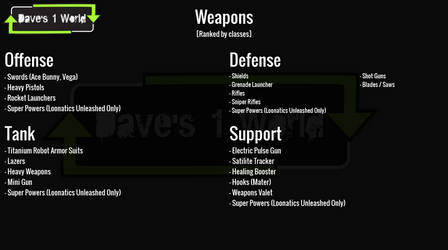 Dave's 1 World Weapons by PowerStroke3