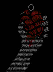 Green Day Grenade by Songs by BuiltToFail