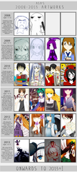 Improvement Meme (2008-mid2013) version Asa by asa-kuroi