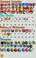 Button List by RegineSkrydon