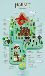 The Hobbit  The Desolation of Smaug by creatorium
