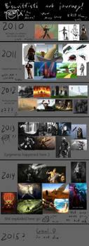 Biscuitfists Art Progress 2010-2014 by HenryBiscuitfist