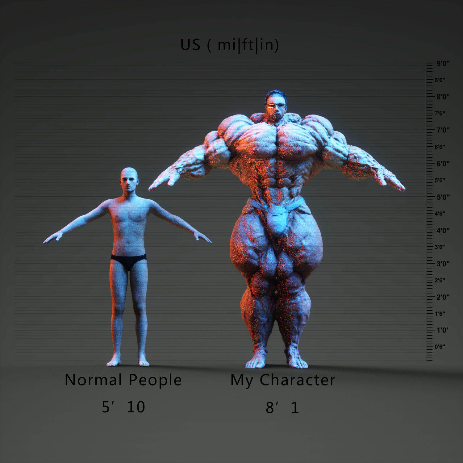 muscle size comparison chart 1 by alwa201 on deviantart