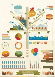 Ecology infographic by DarkStaLkeRR