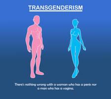 Transgenderism by IAmTheUnison