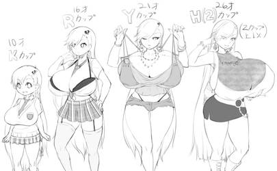 Panda Growth Chart by MW-Magister