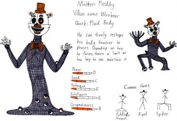Molten Freddy sheet by JustaRandomGourgeist