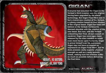 G Unleashed: Gigan (Showa) by MegaZeo