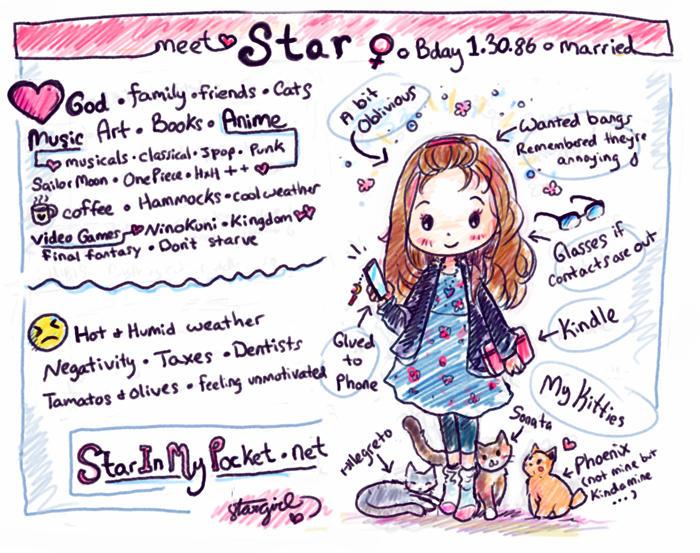 StarMasayume's Profile Picture