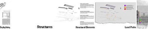 Technology 13-17 by alex190381