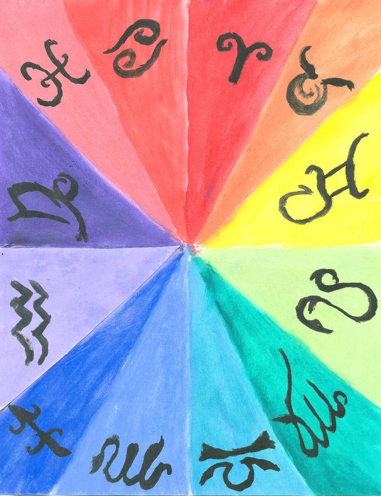 The Zodiac Color Wheel Based Off Of Homestuck By Fullmetalshaman34