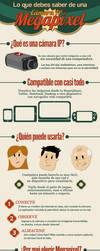 Infografia Camaras IP Megapixel by elporfirio