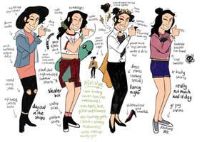 OC Fashion Guide: Alfie by reimena