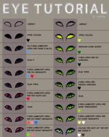 Eye ! Tutorial II by Varjopihlaja