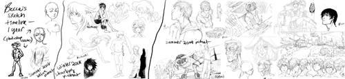 One Year Timeline by kentuski